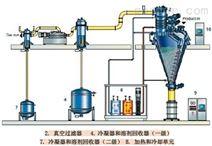 进口电动闸阀、进口电动高压闸阀