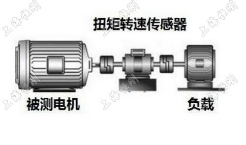 自行车刹车扭力测试仪
