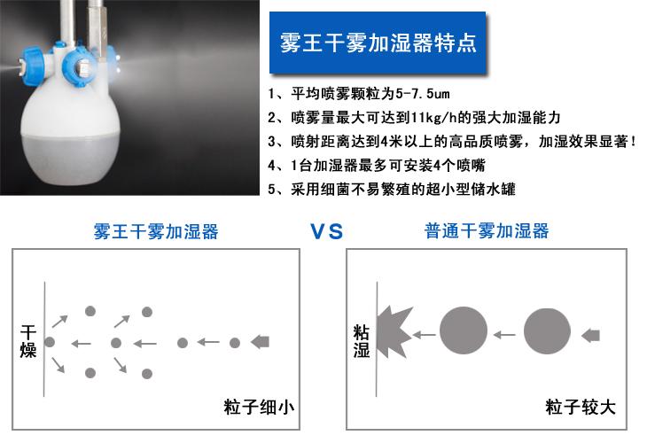 干雾加湿器产品特点