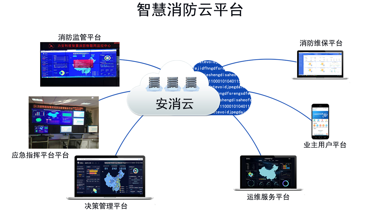 智慧消防物联网管理系统