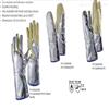 H115A238-W2原厂采购德国jutec手套H115A238-W2 隔热